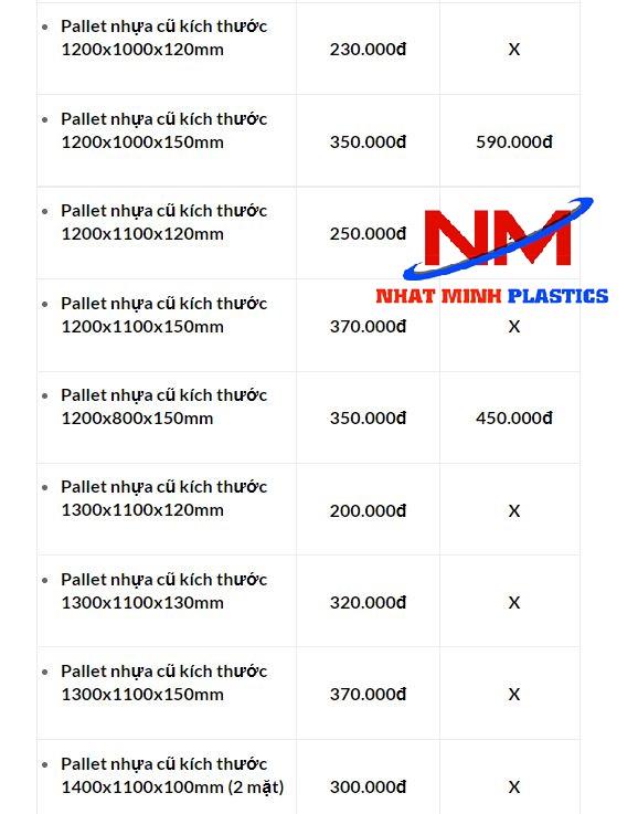 Bảng giá pallet nhựa cũ tham khảo