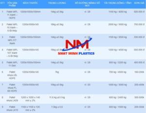 Bảng giá pallet nhựa mới-Bảng giá tham khảo thị trường chung